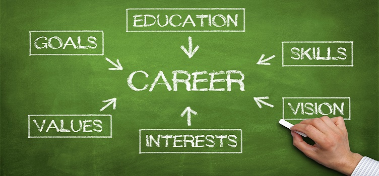 CAREERS AT SJF